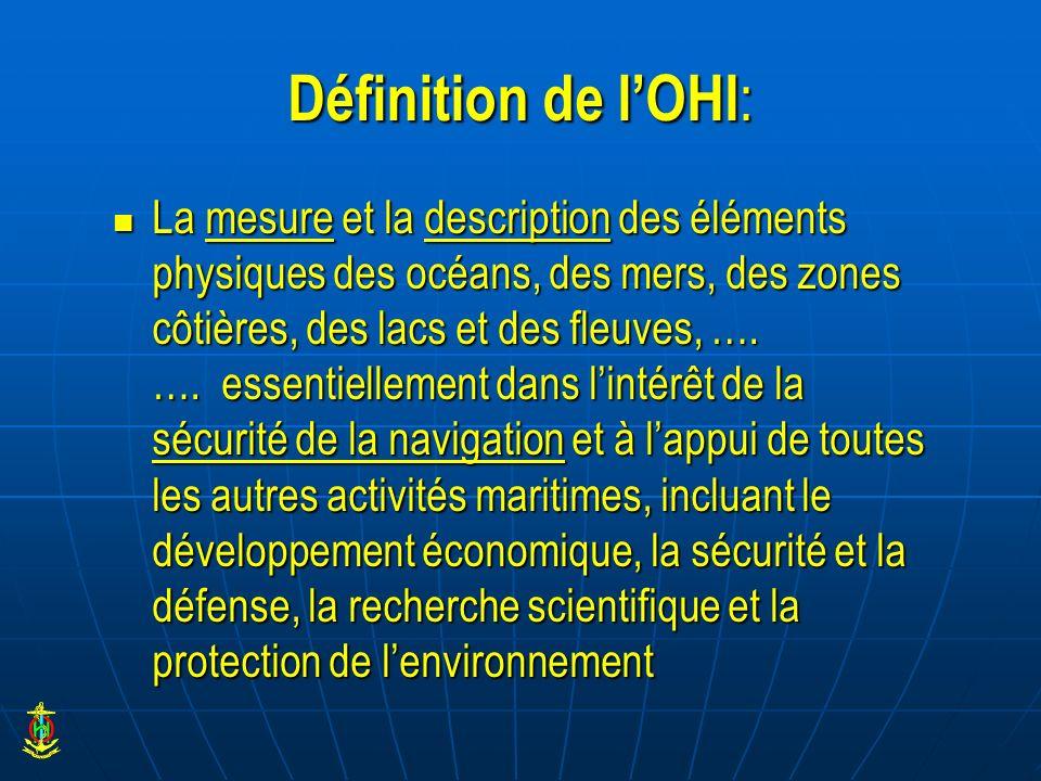 Définition de l'OHI: