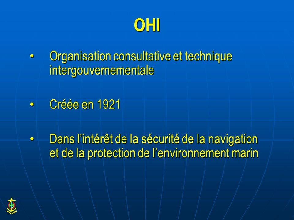 OHI Organisation consultative et technique intergouvernementale