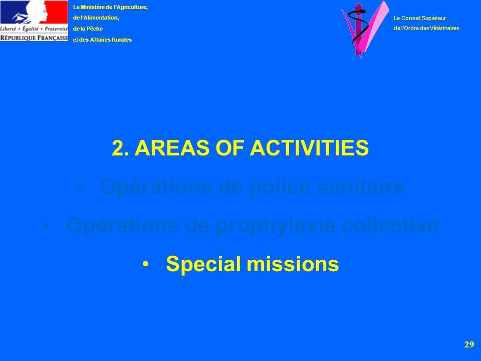 Opérations de police sanitaire Opérations de prophylaxie collective