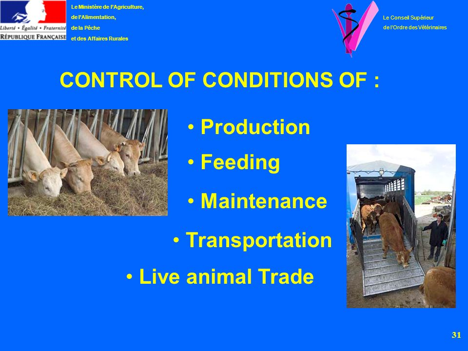 CONTROL OF CONDITIONS OF :