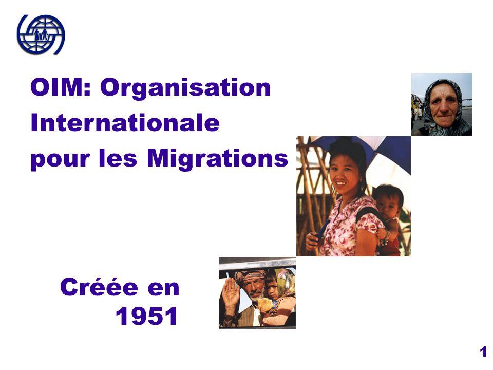 Créée en 1951 OIM: Organisation Internationale pour les Migrations