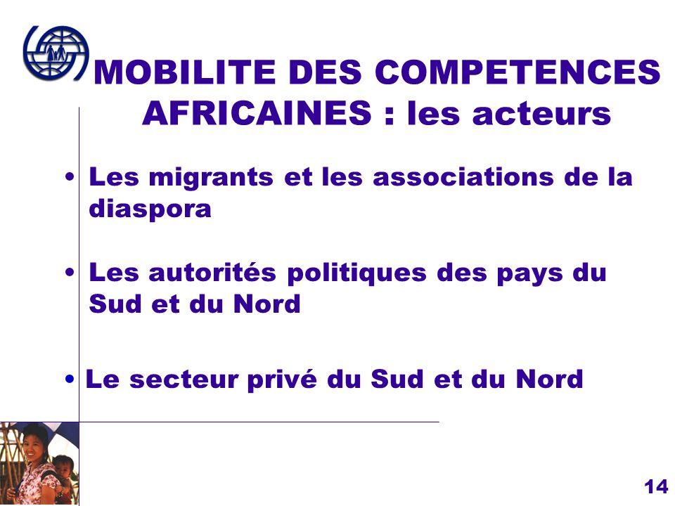 MOBILITE DES COMPETENCES AFRICAINES : les acteurs