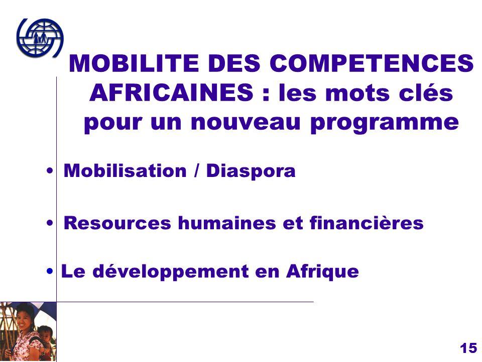 MOBILITE DES COMPETENCES AFRICAINES : les mots clés pour un nouveau programme