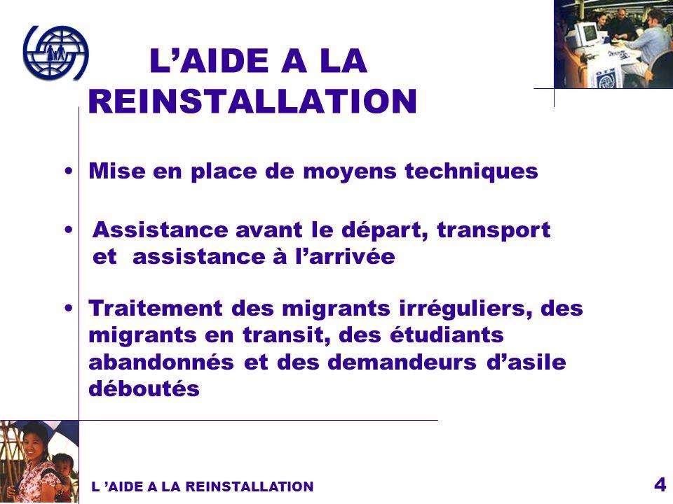 L'AIDE A LA REINSTALLATION