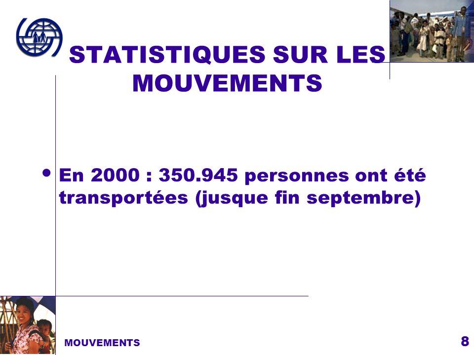 STATISTIQUES SUR LES MOUVEMENTS