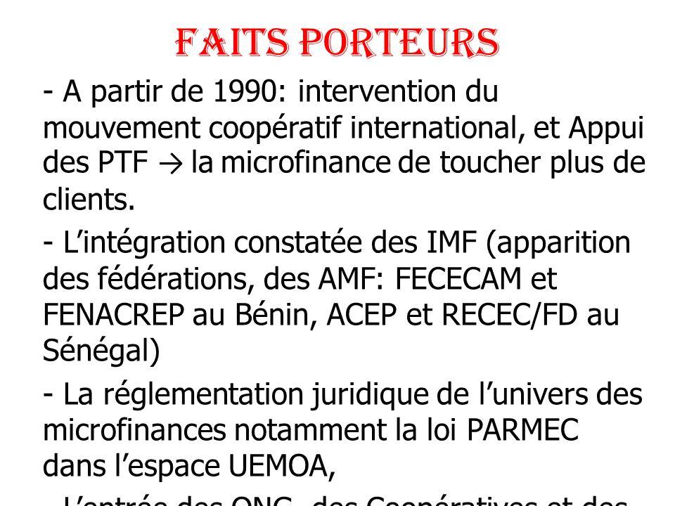 FAITS PORTEURS - A partir de 1990: intervention du mouvement coopératif international, et Appui des PTF → la microfinance de toucher plus de clients.