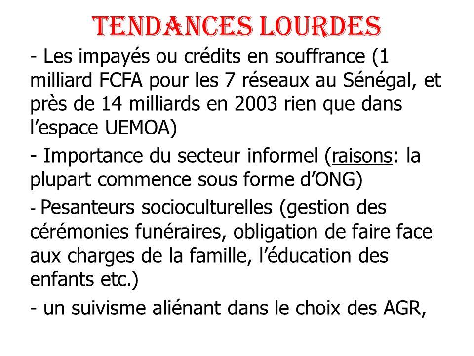 TENDANCES LOURDES