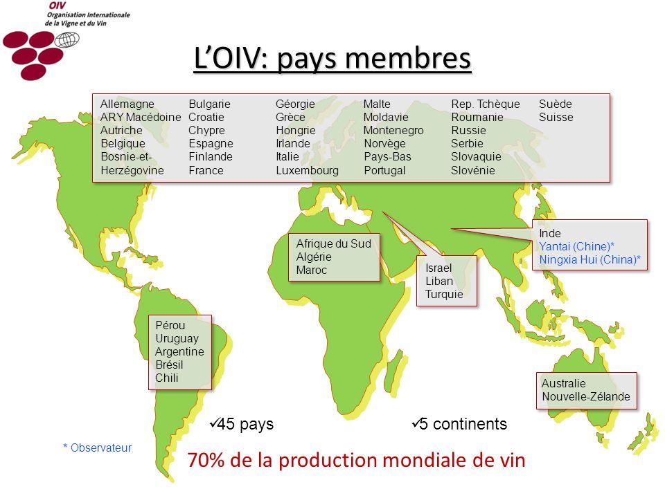 L'OIV: pays membres 70% de la production mondiale de vin 45 pays