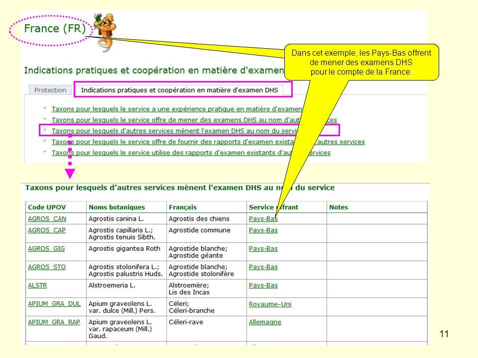 Dans cet exemple, les Pays-Bas offrent de mener des examens DHS pour le compte de la France.