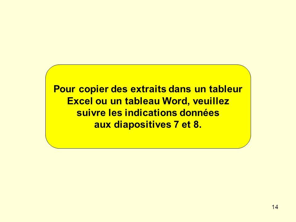 Pour copier des extraits dans un tableur Excel ou un tableau Word, veuillez suivre les indications données aux diapositives 7 et 8.