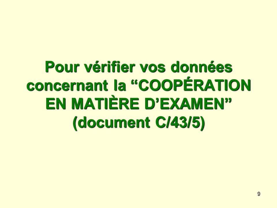 Pour vérifier vos données concernant la COOPÉRATION EN MATIÈRE D'EXAMEN (document C/43/5)