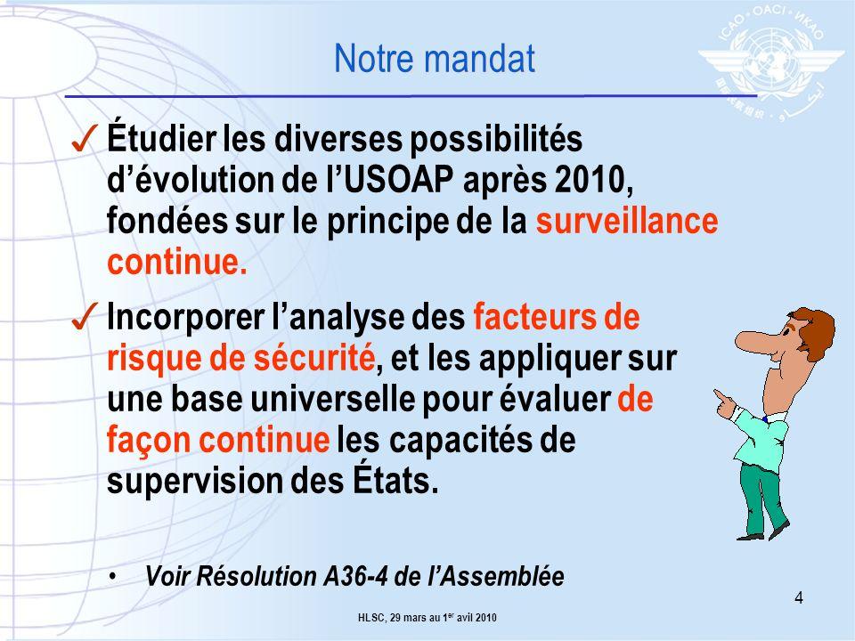 Notre mandatÉtudier les diverses possibilités d'évolution de l'USOAP après 2010, fondées sur le principe de la surveillance continue.