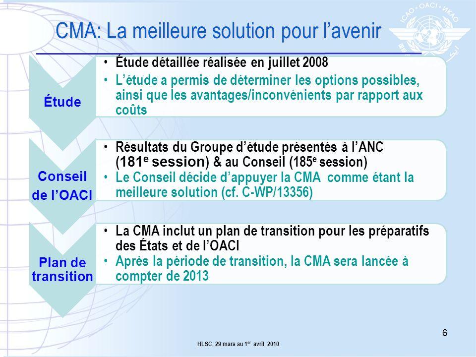 CMA: La meilleure solution pour l'avenir