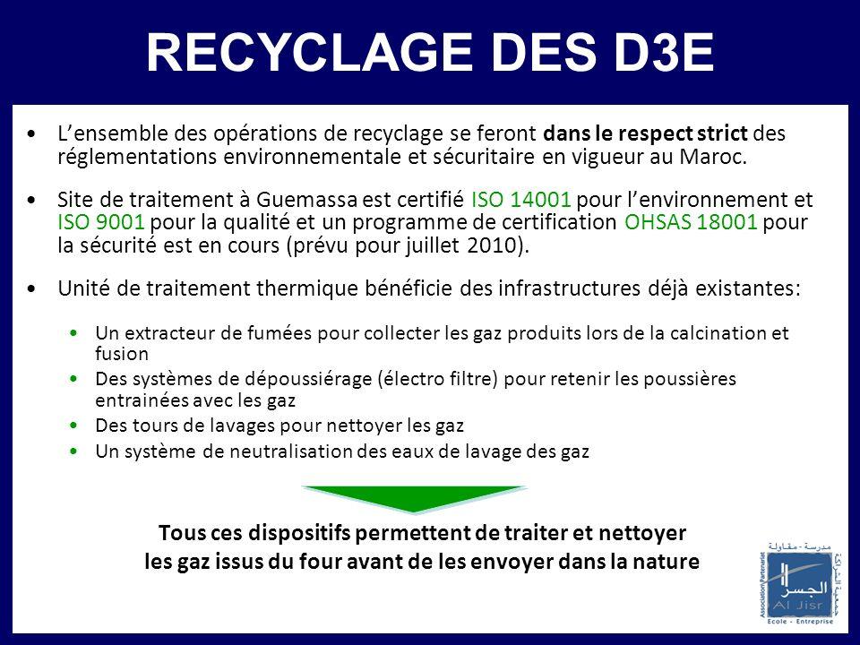 PRINCIPAUX PARTENAIRES RECYCLAGE DES D3E