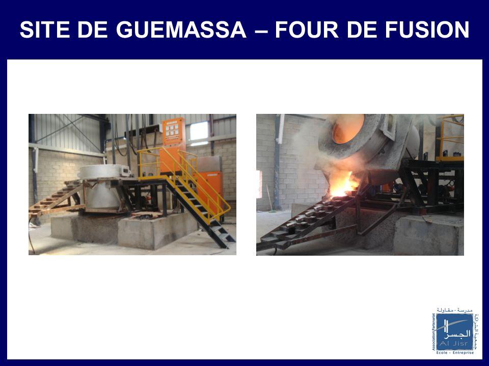 SITE DE GUEMASSA – FOUR DE FUSION