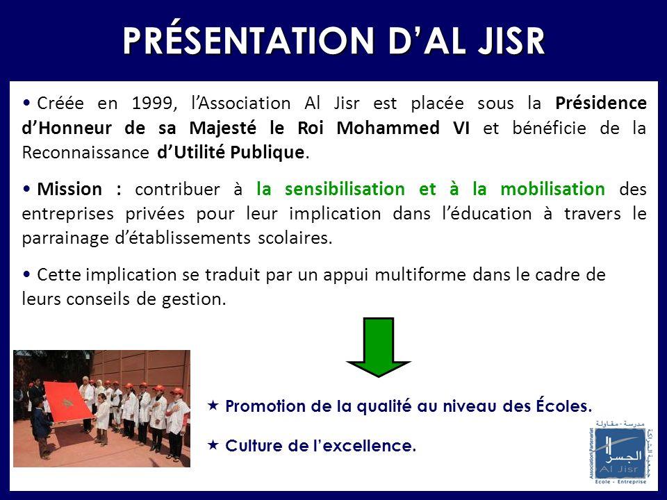 PRÉSENTATION D'AL JISR