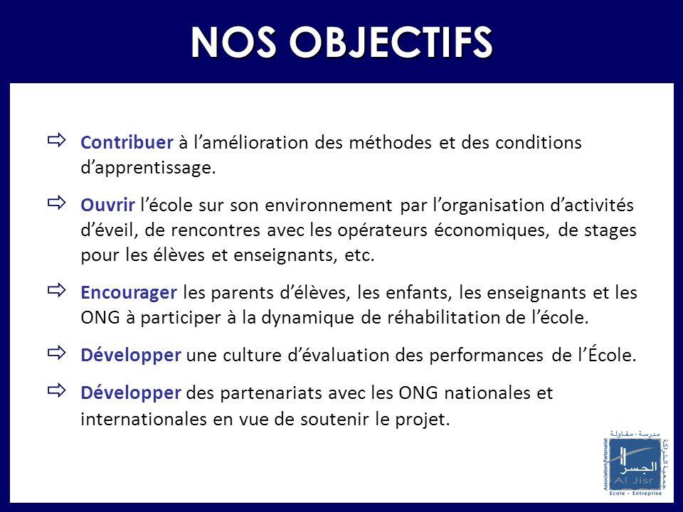 NOS OBJECTIFS Contribuer à l'amélioration des méthodes et des conditions d'apprentissage.