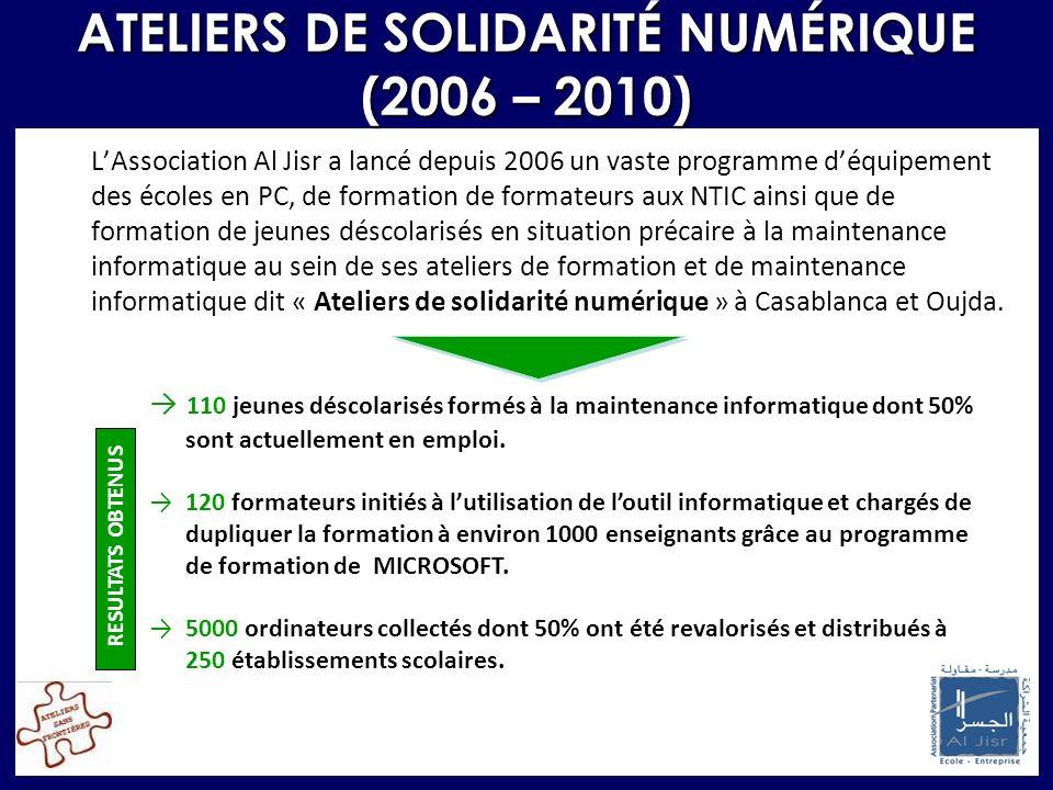 ATELIERS DE SOLIDARITÉ NUMÉRIQUE (2006 – 2010)