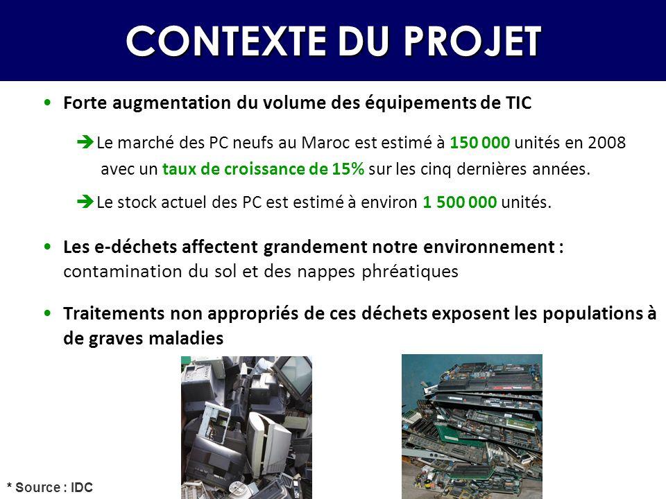 CONTEXTE DU PROJET Forte augmentation du volume des équipements de TIC