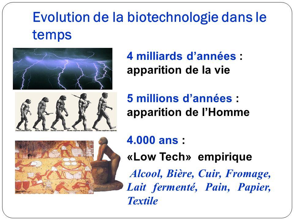 Evolution de la biotechnologie dans le temps