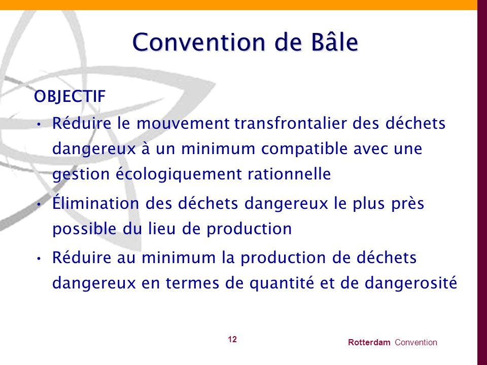 Convention de Bâle OBJECTIF