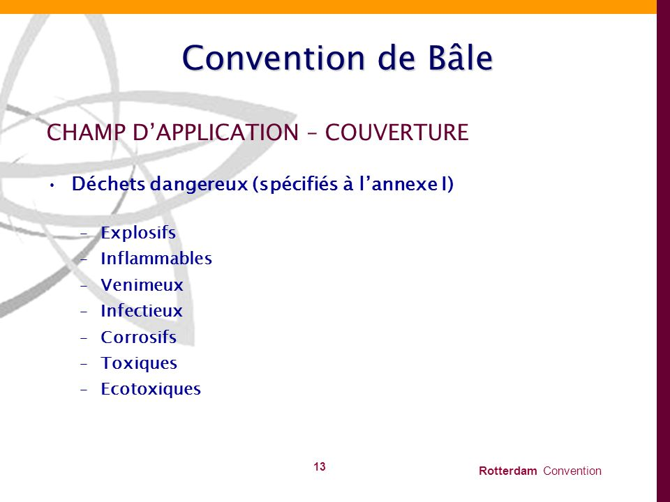 Convention de Bâle CHAMP D'APPLICATION – COUVERTURE