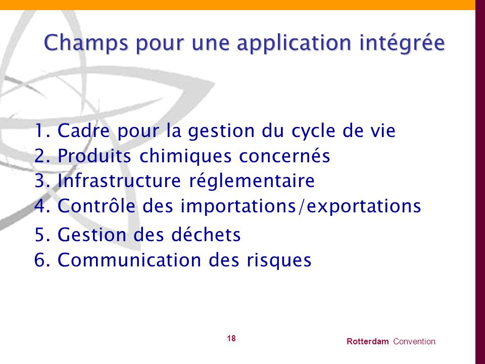 Champs pour une application intégrée