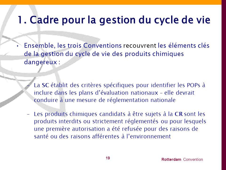 1. Cadre pour la gestion du cycle de vie