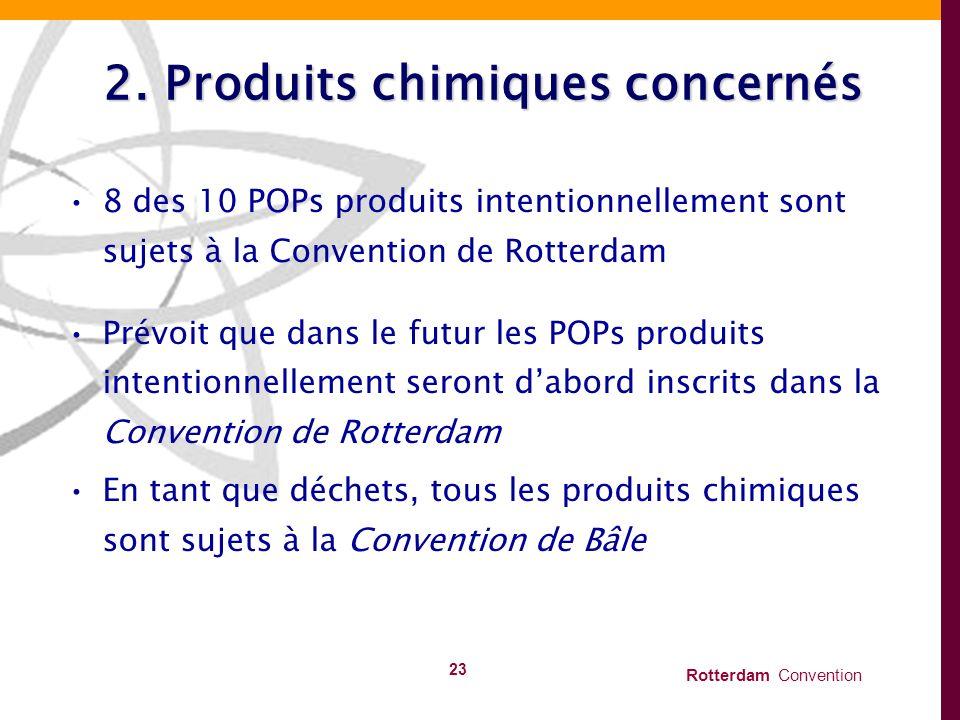 2. Produits chimiques concernés