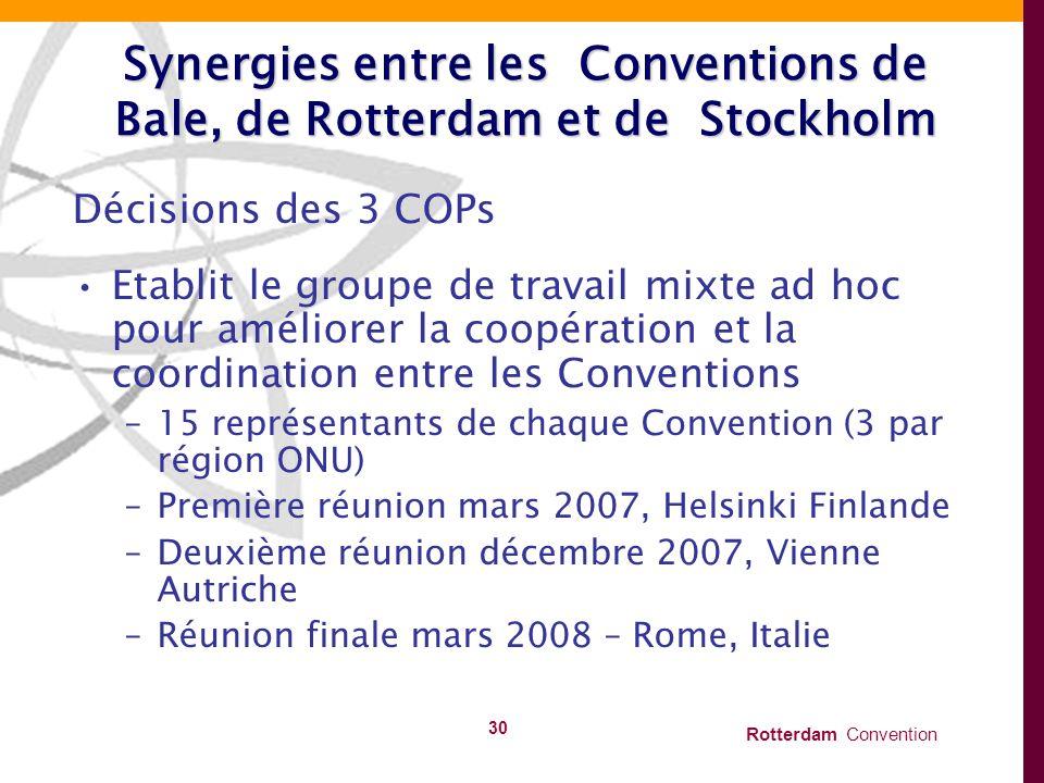 Synergies entre les Conventions de Bale, de Rotterdam et de Stockholm