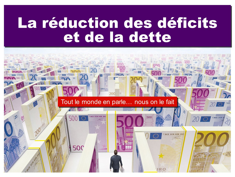 La réduction des déficits et de la dette