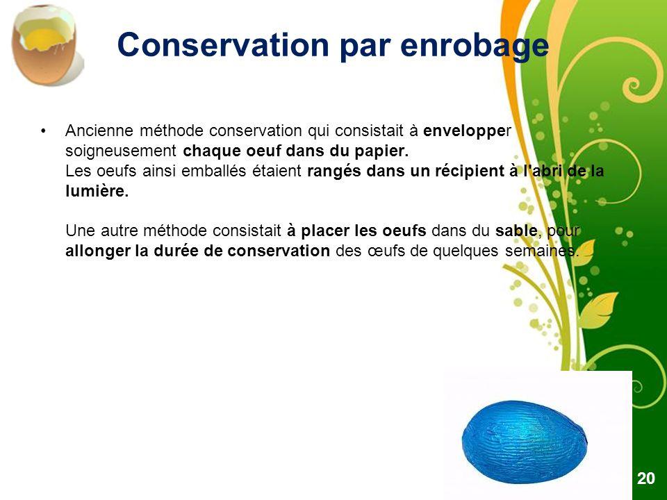 Conservation par enrobage