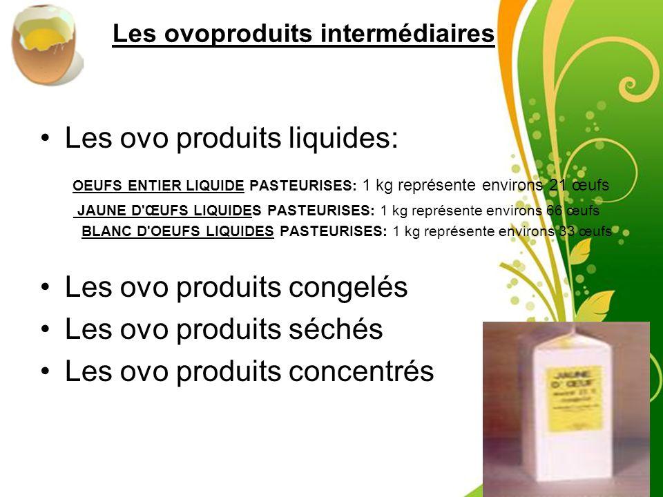 Les ovoproduits intermédiaires