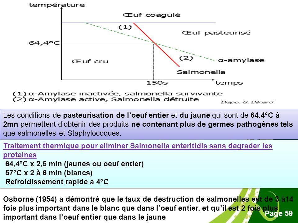 Les conditions de pasteurisation de l'oeuf entier et du jaune qui sont de 64.4°C à 2mn permettent d'obtenir des produits ne contenant plus de germes pathogènes tels que salmonelles et Staphylocoques.