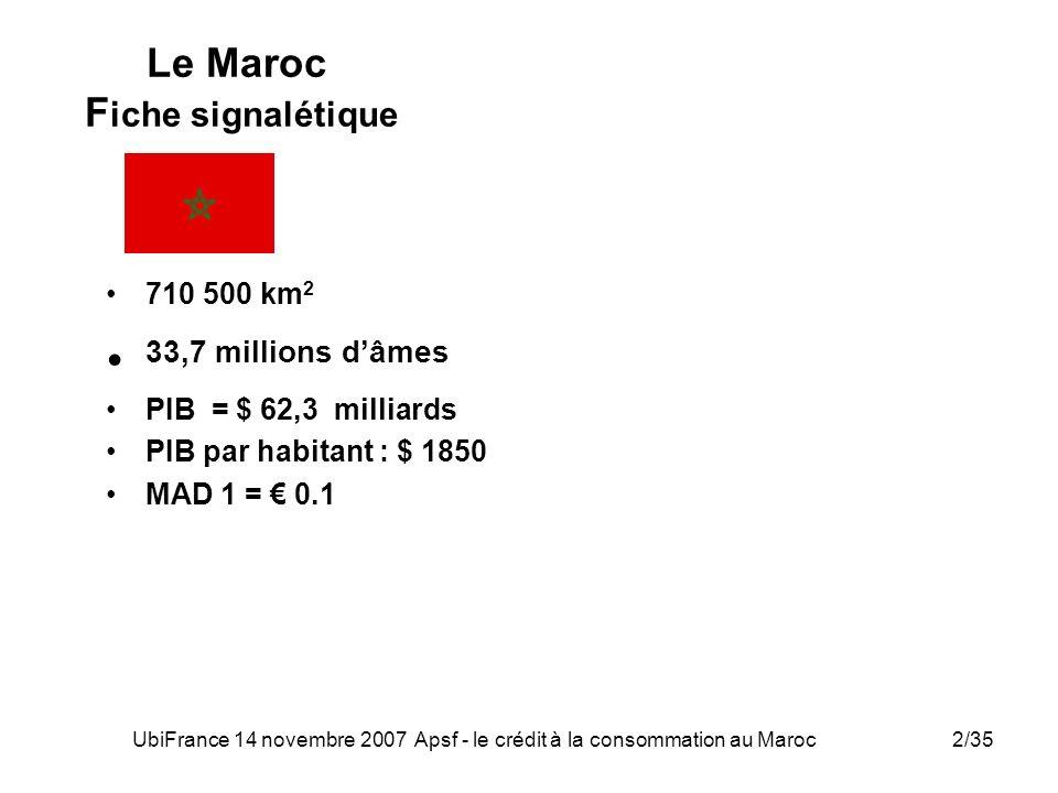 Le Maroc Fiche signalétique