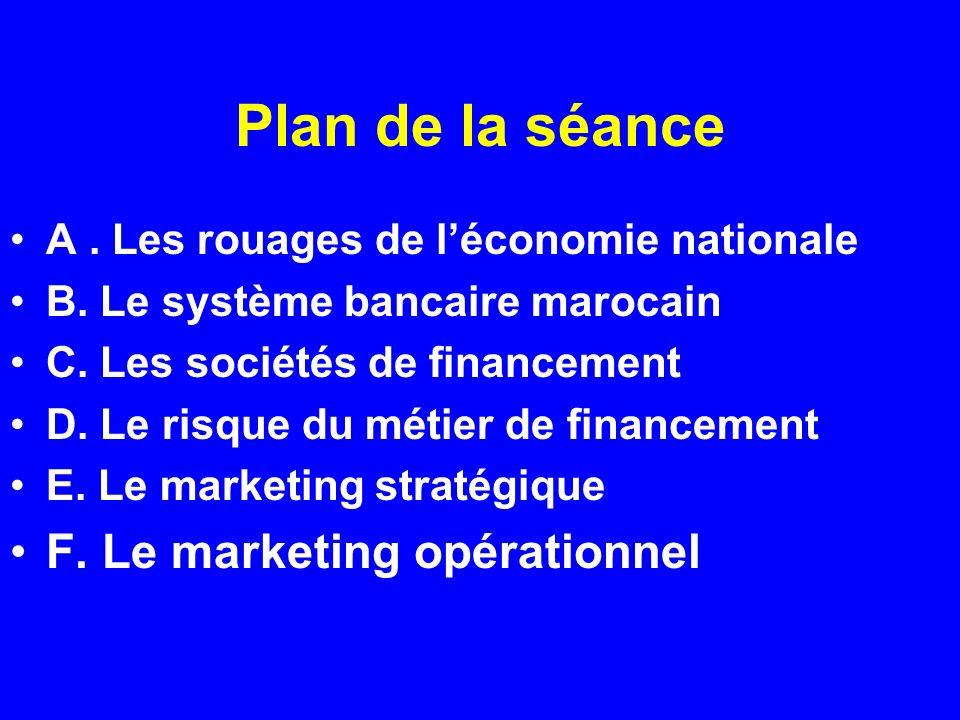 Plan de la séance F. Le marketing opérationnel