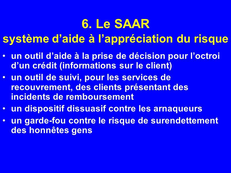 6. Le SAAR système d'aide à l'appréciation du risque