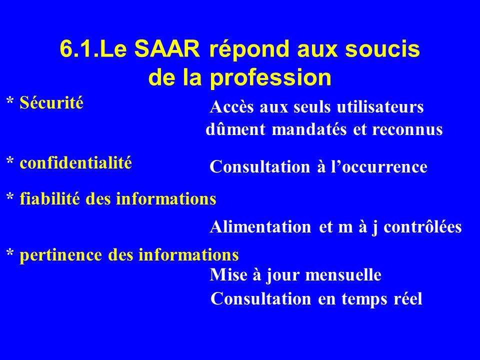 6.1.Le SAAR répond aux soucis de la profession