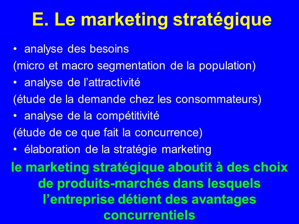 E. Le marketing stratégique