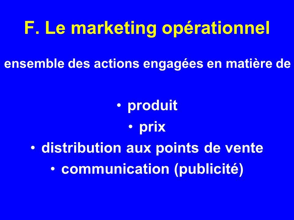 F. Le marketing opérationnel