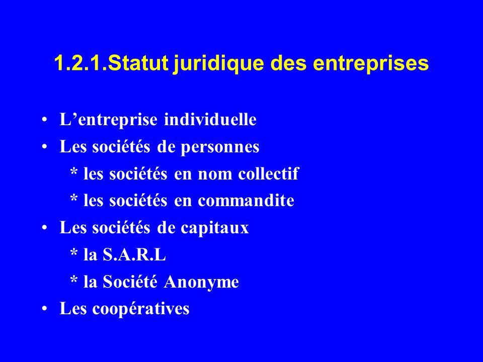 1.2.1.Statut juridique des entreprises
