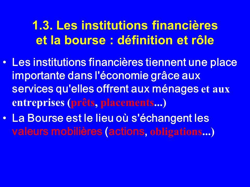 1.3. Les institutions financières et la bourse : définition et rôle