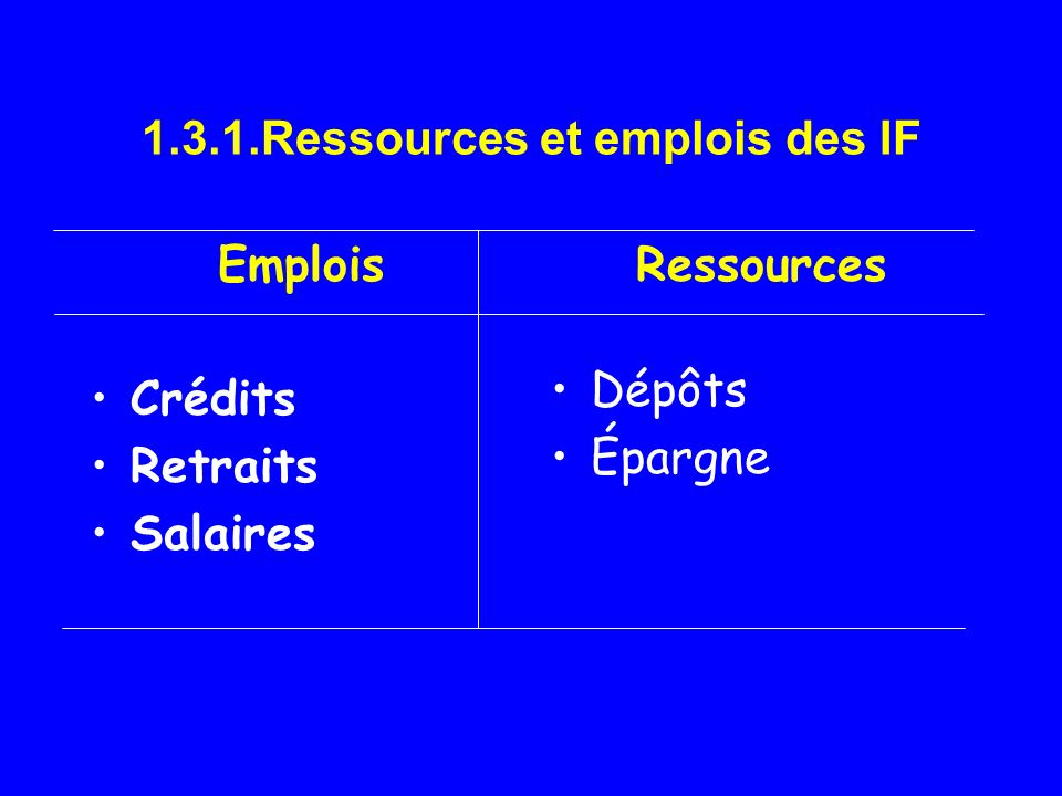 1.3.1.Ressources et emplois des IF