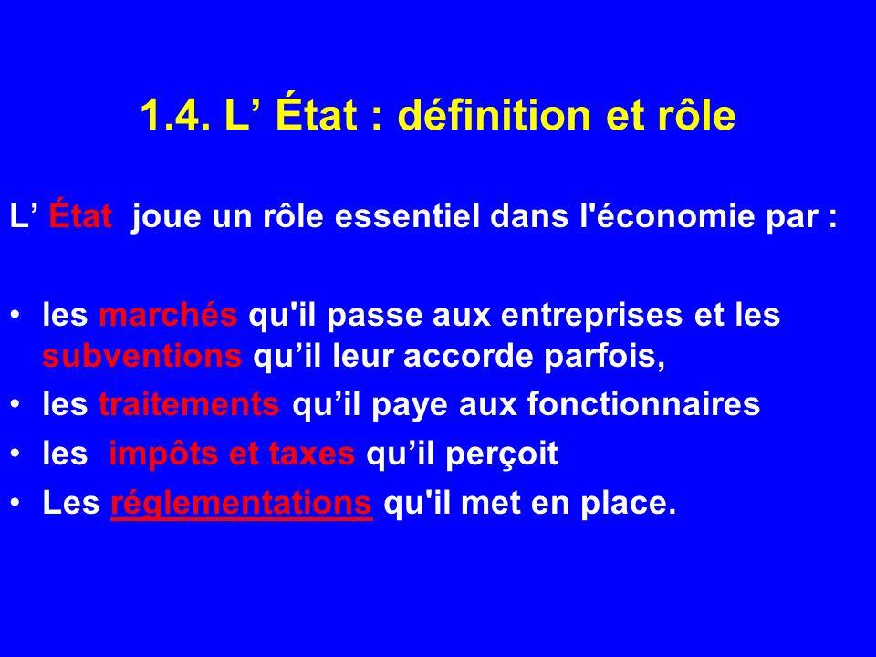 1.4. L' État : définition et rôle