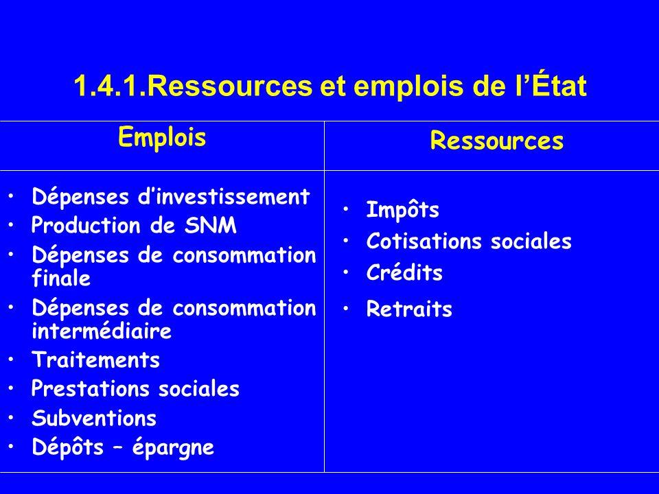 1.4.1.Ressources et emplois de l'État