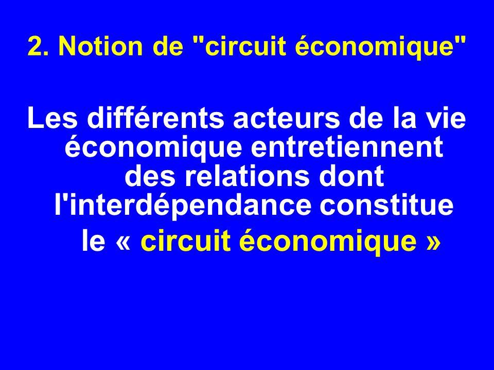 2. Notion de circuit économique