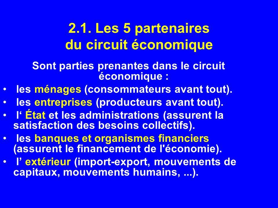 2.1. Les 5 partenaires du circuit économique