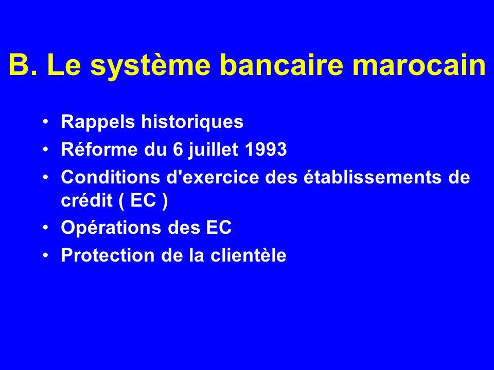 B. Le système bancaire marocain