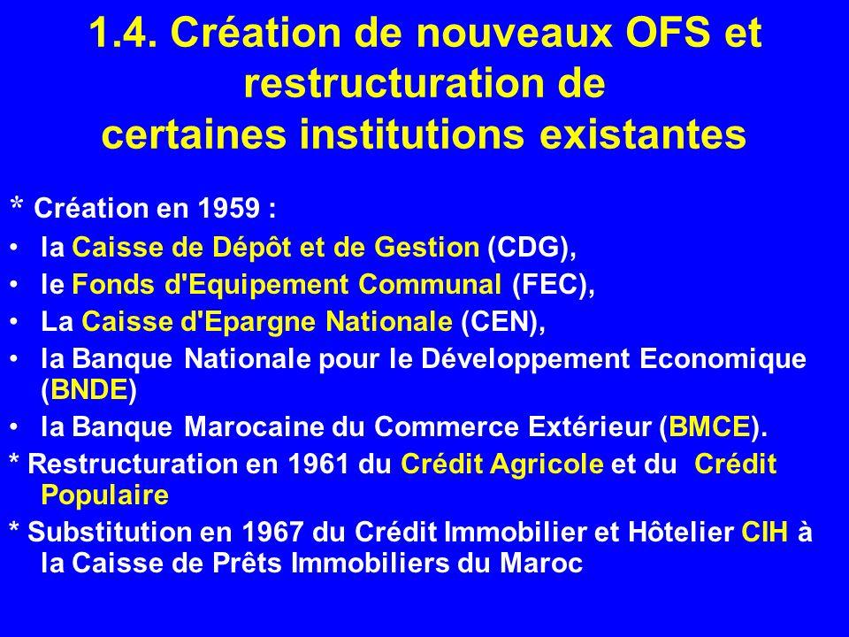 1.4. Création de nouveaux OFS et restructuration de certaines institutions existantes