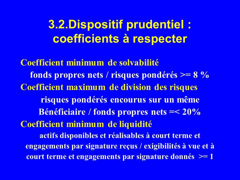 3.2.Dispositif prudentiel : coefficients à respecter